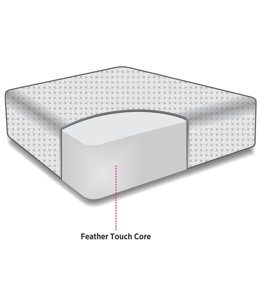libra paedics micra mattress 75x35x3 5 inches buy 1 get 1 buy