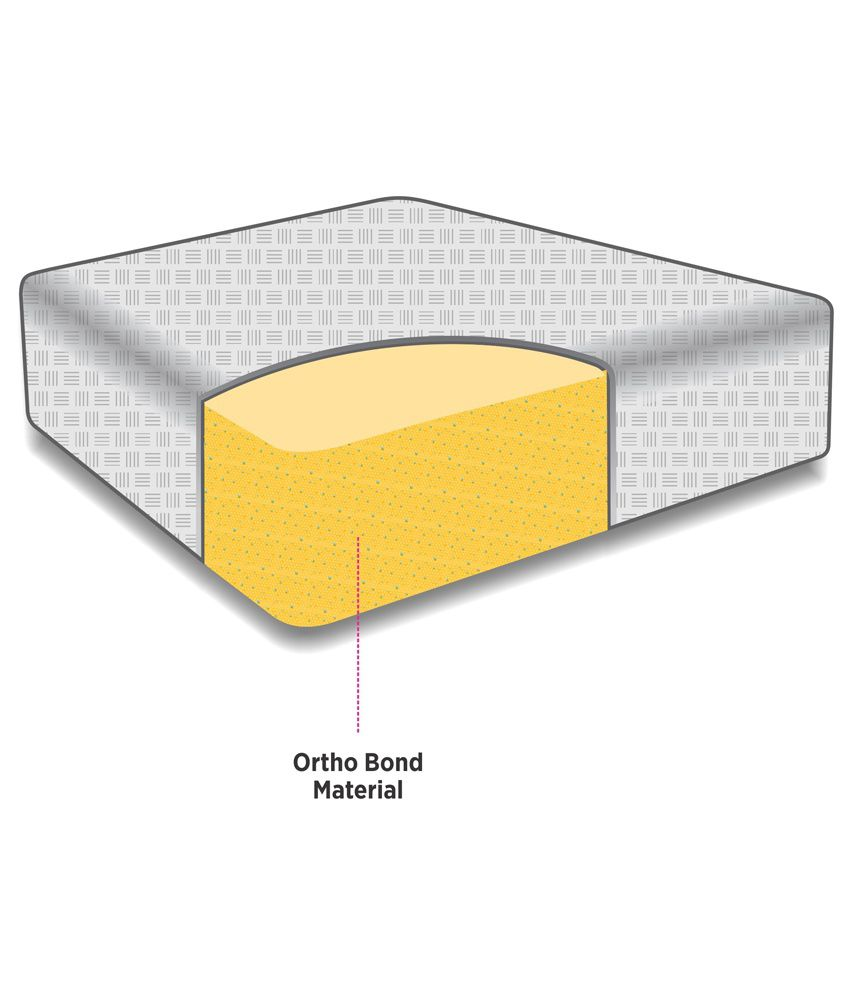 libra paedics orthofirm orthopedic mattress 75x72x4 5 inches buy