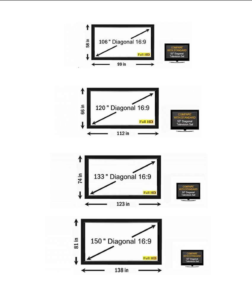 Projector Screen Dimensions 144 Inch 12 Feet Diagonal