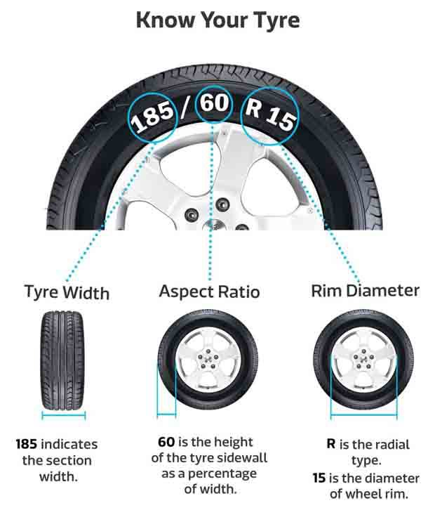 JK Tyres - ELANZO SUPRA - 245/75 R-16 - Tubeless: Buy JK Tyres ...