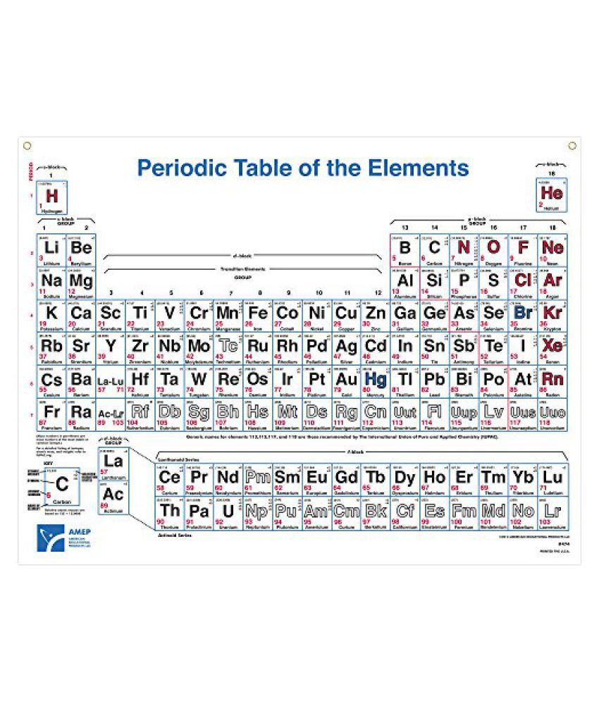 American Educational 4 Color Periodic Table Wall Chart, 49-1/2