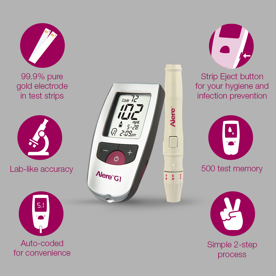 Alere G1 Blood Glucose Monitor with 25 Sugar Test Strips pack