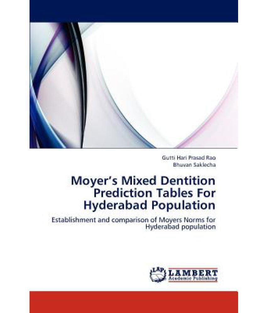Moyer's Mixed Dentition Prediction Tables for Hyderabad Population