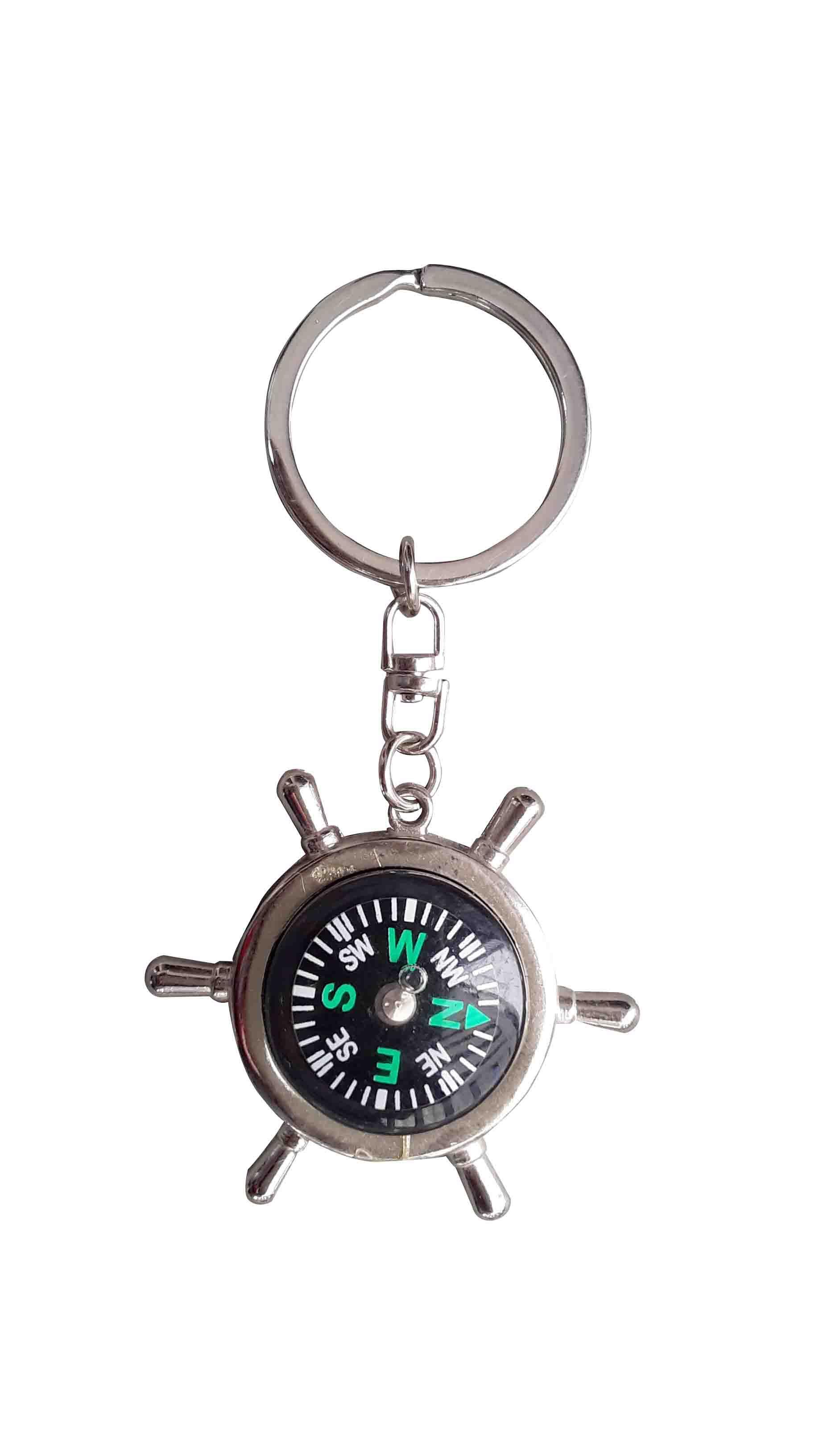 Options trading advisor compass