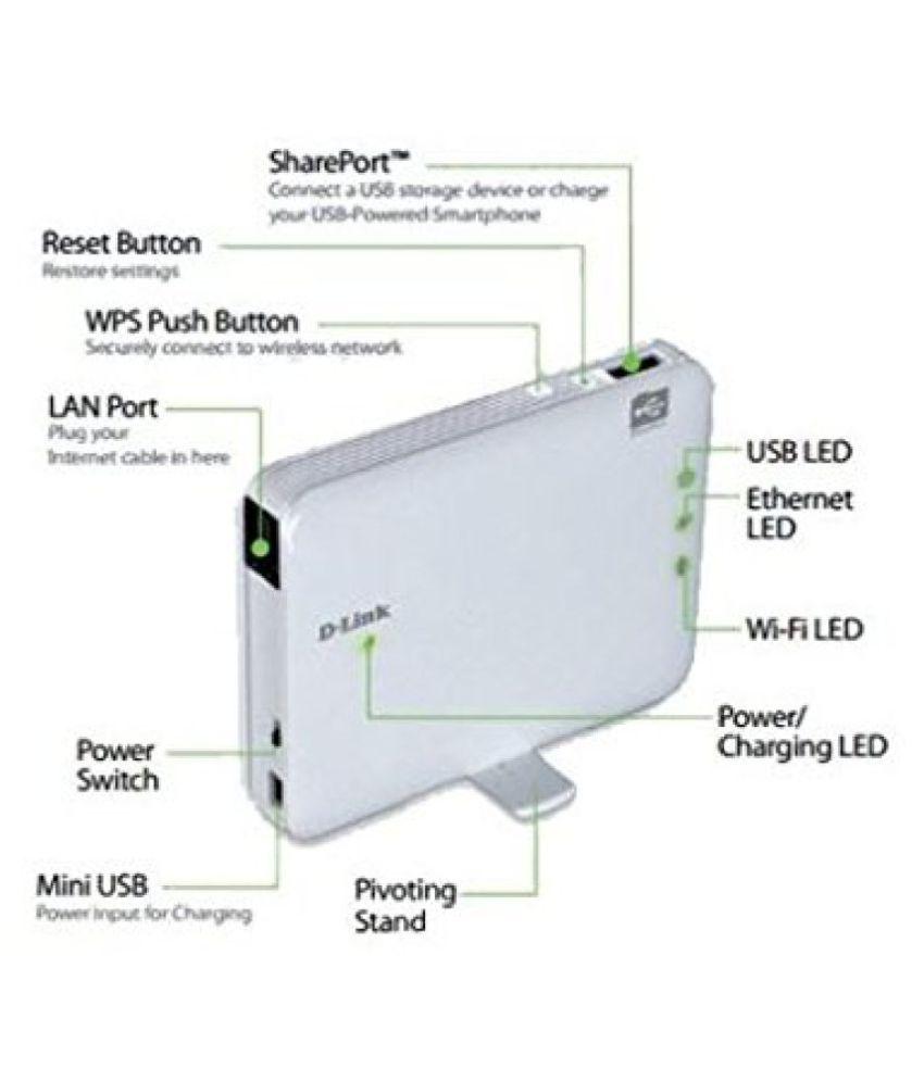 D-Link SharePort Go DIR-506L Pocket Cloud Router Wireless