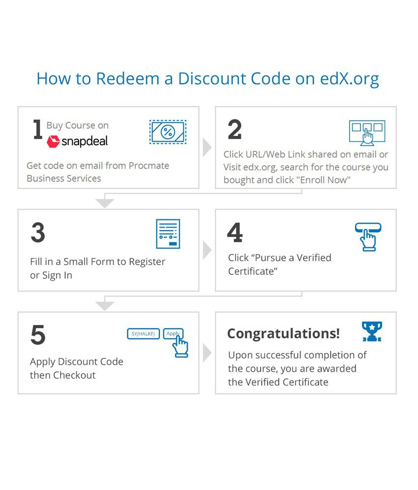 Certificate Course By Microsoft On Edx Introduction To Html And