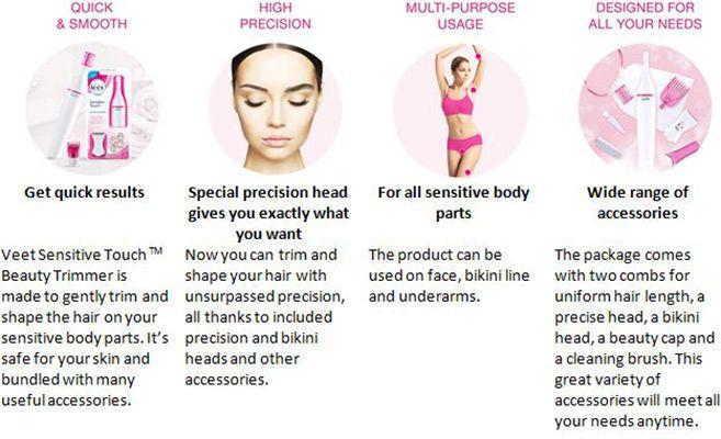 sensitive body parts of female