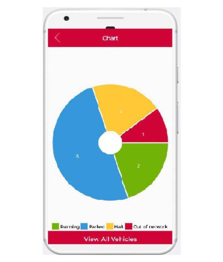 THE BLACK BOX GPS Tracker for Car GPS Tracker: Buy THE BLACK