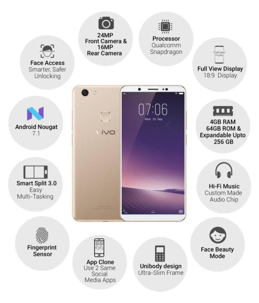 Vivo V7+ 1716 ( 64GB , 4 GB ) Gold