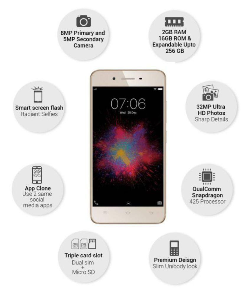Vivo 1606 ( 16GB , 2 GB ) Crown Gold Mobile Phones Online at