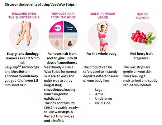 Veet Full Body Waxing Kit,Sensitive Skin (20 strips)-Pack of 6
