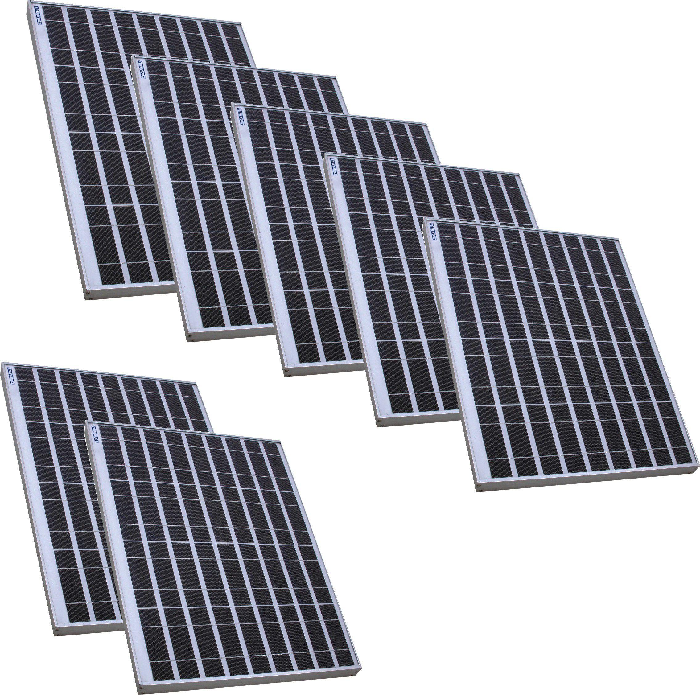 Luminous Solar Panel 10W 12V SDL094618682 1 c1823 Top Result 50 Inspirational Portable solar Panels Image 2018 Hdj5