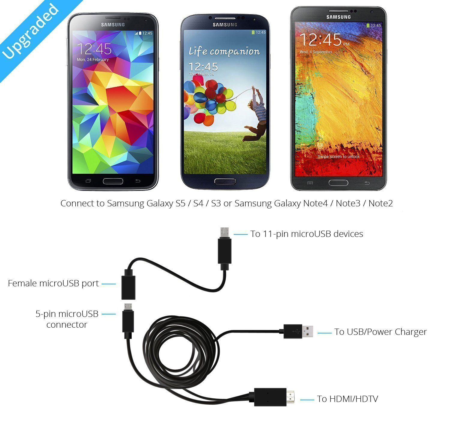 2m MHL Micro USB to HDMI Cable Adapter for Android Phones and Tablets For MHL