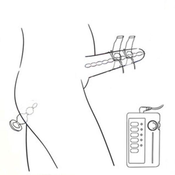 adult prostate massage