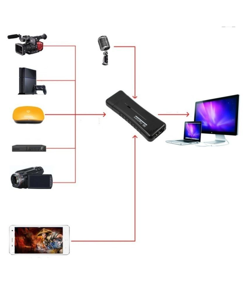 Mini USB 2 0 HDMI 1080P Computer TV Video Game Fast Capture