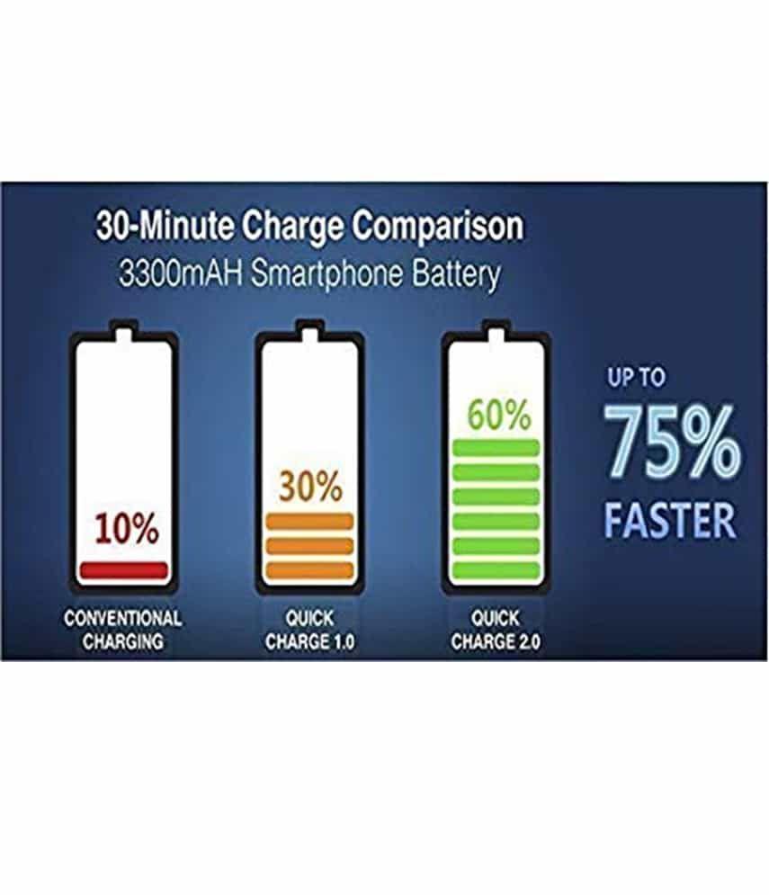 Motorola 2.8A TurboPower USB Wall Charger for moto e4 plus, moto g4 ...
