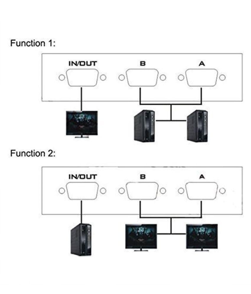 2 Port VGA SWITCH SET OF 2