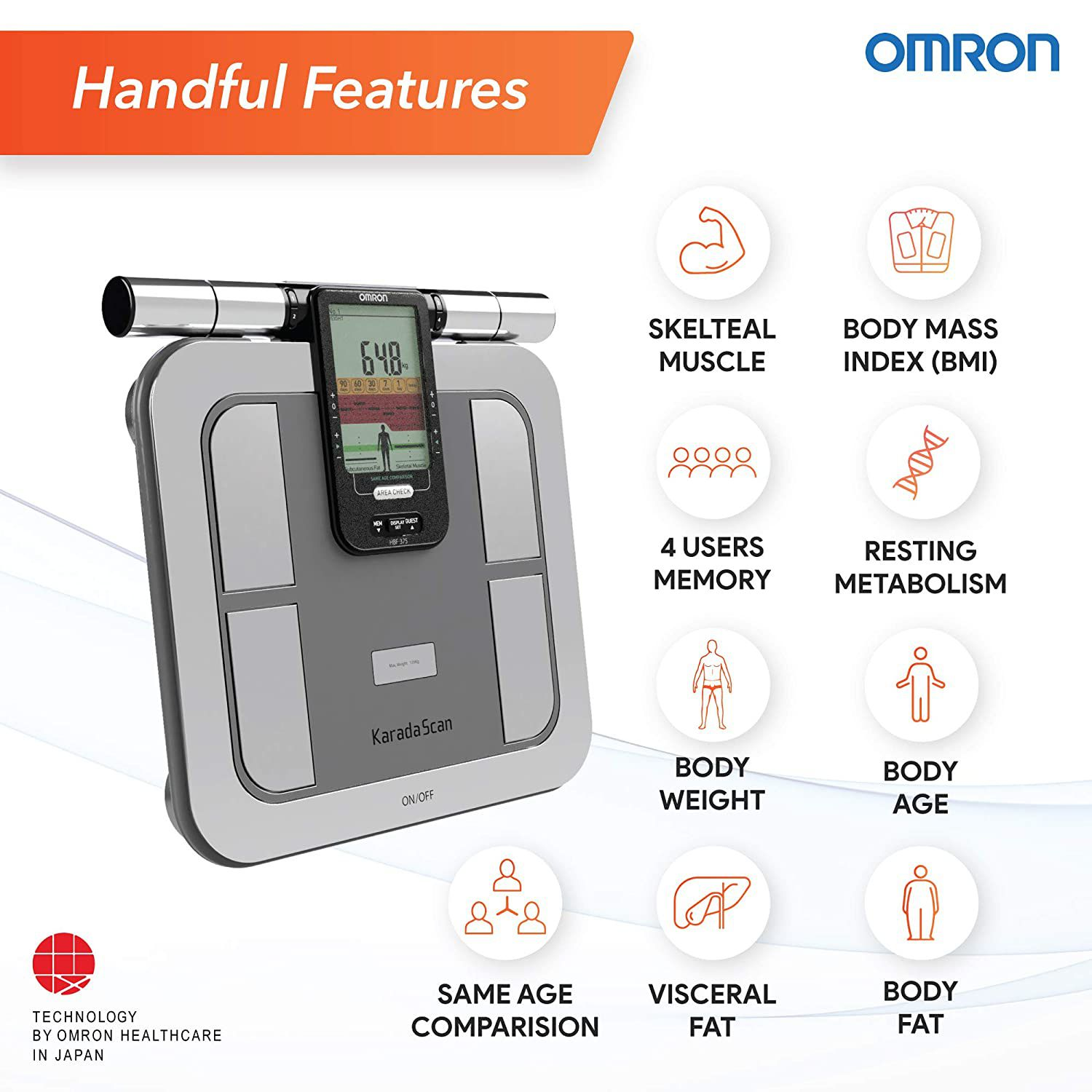 Omron HBF 20 Karada Scan Complete Digital Body Composition Monitor with 20  Months Memory to Monitor BMI, Segmental Body Fat & Skeletal Muscle, ...